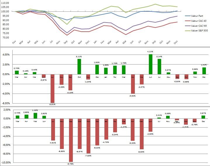 http://www.richeidee.com/wp-content/uploads/2012/12/portefeuille_vm_decembre_2012.jpg